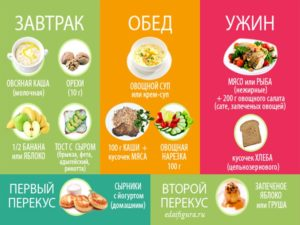 Какие овощи можно есть кормящей маме