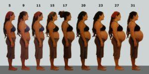 Колит живот при беременности 16 недель
