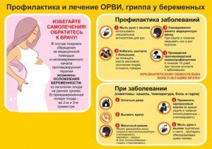 Лечение орз при беременности 2 триместр