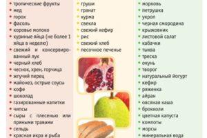 Какие ягоды можно есть кормящей маме
