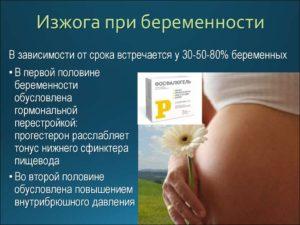 Изжога при беременности в первом триместре