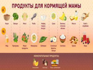 Можно ли вишню кормящей маме