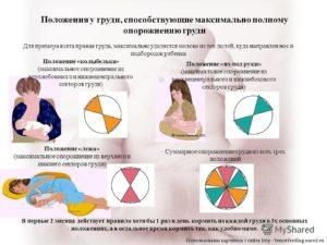 Что делать при лактостазе у кормящих мам