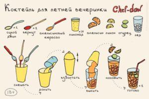 Рецепты напитков для детей