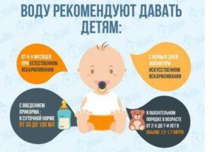 Когда давать воду новорожденному при искусственном вскармливании