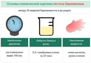 Симптомы гестоза при беременности в 3 триместре