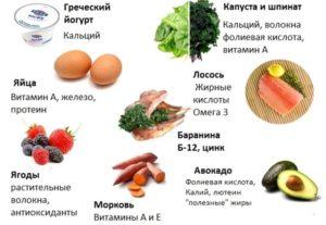 Какие фрукты можно беременным в первом триместре