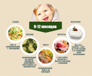 Меню для ребенка 11 месяцев на неделю рецепты