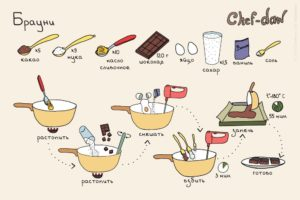 Легкие рецепты для детей 12 лет начинающих