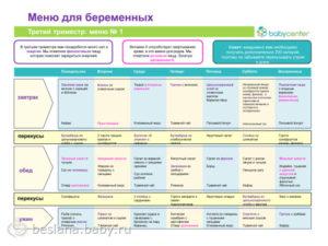 Питание на 37 неделе беременности меню