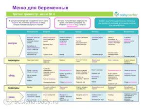 Питание в 3 триместре беременности примерное меню