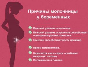 Молочница в первом триместре беременности лечение