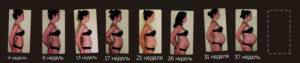 37 недель беременности сильная изжога