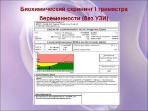 Биохимический скрининг 2 триместра беременности