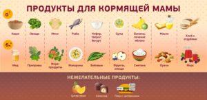 Еда кормящей мамы в первые месяцы после родов