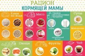 Послеродовая диета для кормящих мам