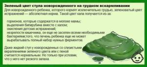 Зеленые какули у грудничка на искусственном вскармливании