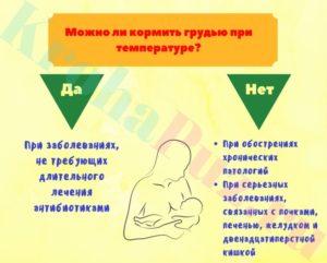 При температуре кормящей маме что можно