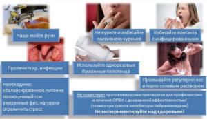 Чем можно лечить горло при беременности в первом триместре