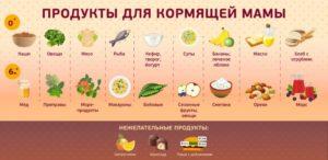 Какие фрукты можно кормящей маме новорожденного в первый месяц таблица
