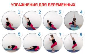 Физические упражнения для беременных первый триместр