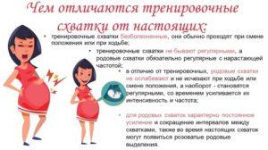 На 30 неделе беременности тренировочные схватки