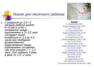 Режим дня ребенка в 1 месяц на искусственном вскармливании