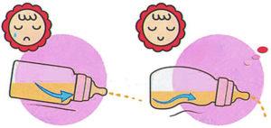 При кормлении ребенок заглатывает воздух