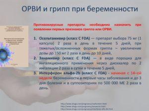 Противовирусные препараты для беременных 1 триместр